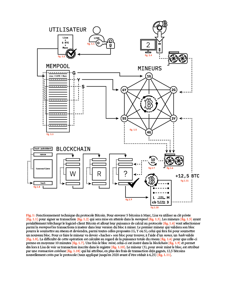 M71-Majeure-04-schema-01