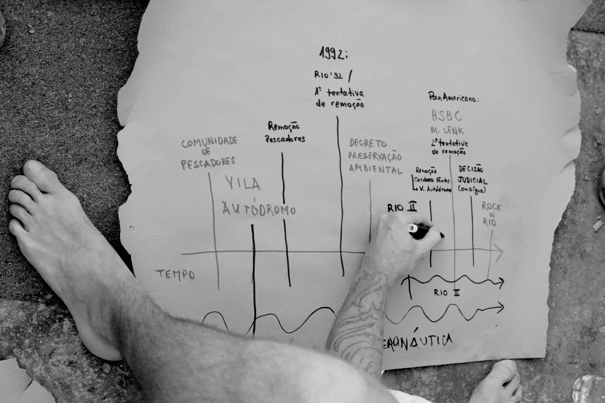 Projet collectif - Cartografia Insurgente